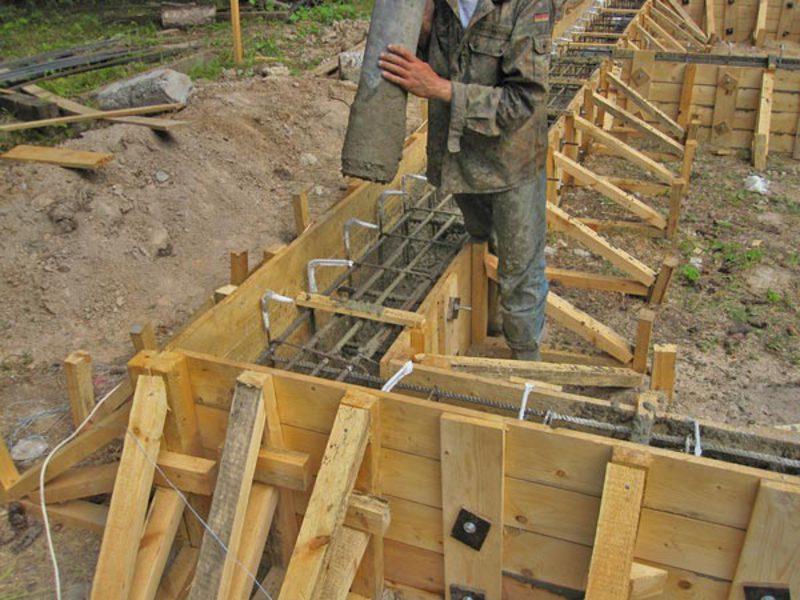 выкопать по углам конструкция залить бетон Временная, вакансии Москве